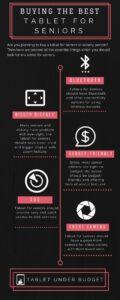 best tablets for seniors - Infographic